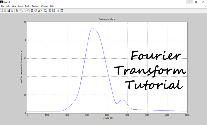 fourier transform tutorial