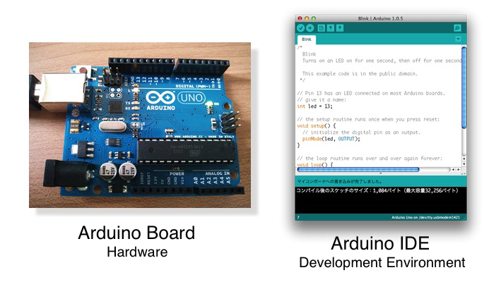 Arduino Board and IDE