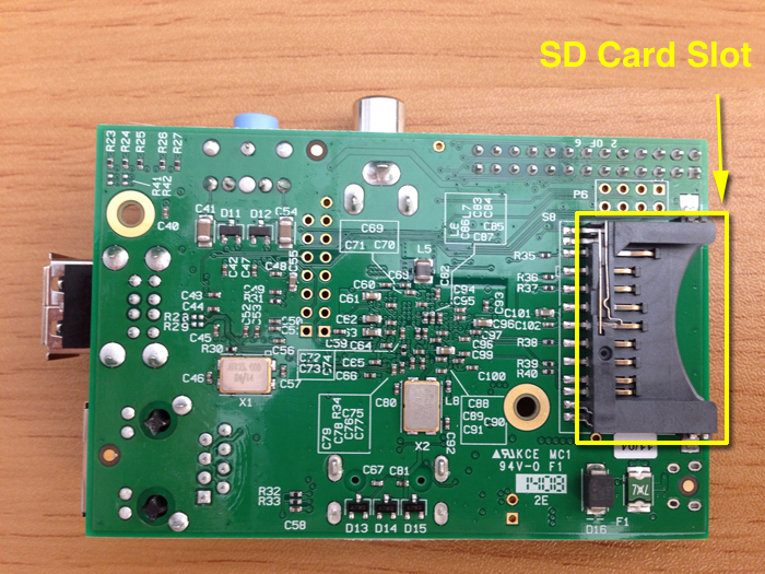 Raspberry Pi SD card slot