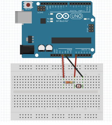 Arduino Analog In