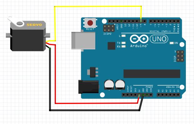 Arduino Servomotor