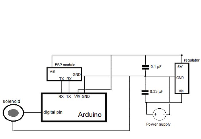 childproof lock arduino