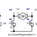 Differences in PWM Current Regeneration Methods