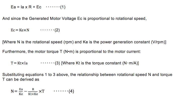 Motor Current When Applying a Torque Load to the Motor