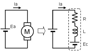 Equivalent Circuit of DC Brush Motor Connected to a Power Supply