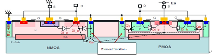 Figure 2. Output MOSFET Transistor Construction