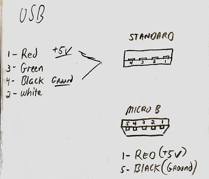 Figure 2: Wire Diagram for USB Cable