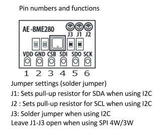 AE-BME280 and Raspberry Pi - How To Read Temperature & Humidity