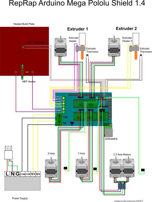 Reprap 3d Printer: 2z Wiring Diagram At Outingpk.com