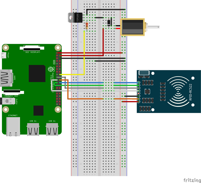 Raspberry Pi Rfid Reader