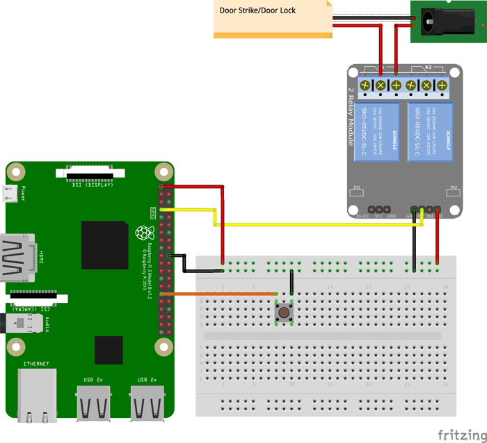 Learn How To Use Raspberry Pi for DIY Facial Recognition