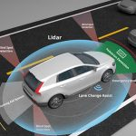The LiDAR System Drivers of The Future Will Count On