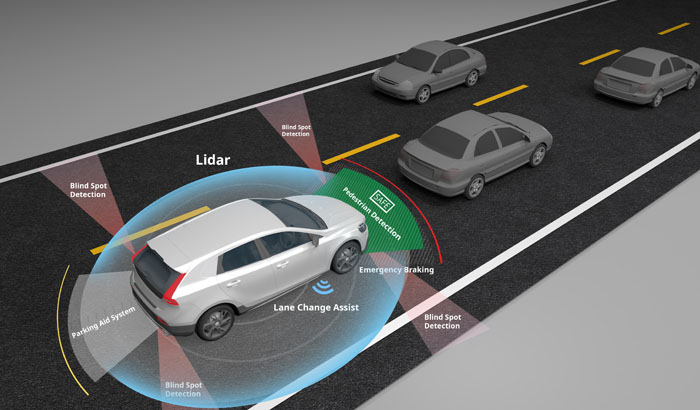 LiDAR is light detection and ranging