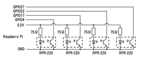 Raspberry Pi motion detectors