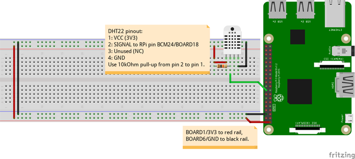 Raspberry Pi with DHT22 diagram