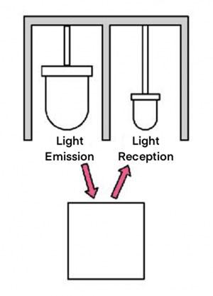 photo reflector