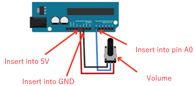 connecting volume pod to arduino