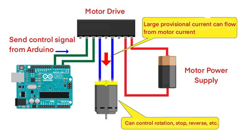 control signal from arduino